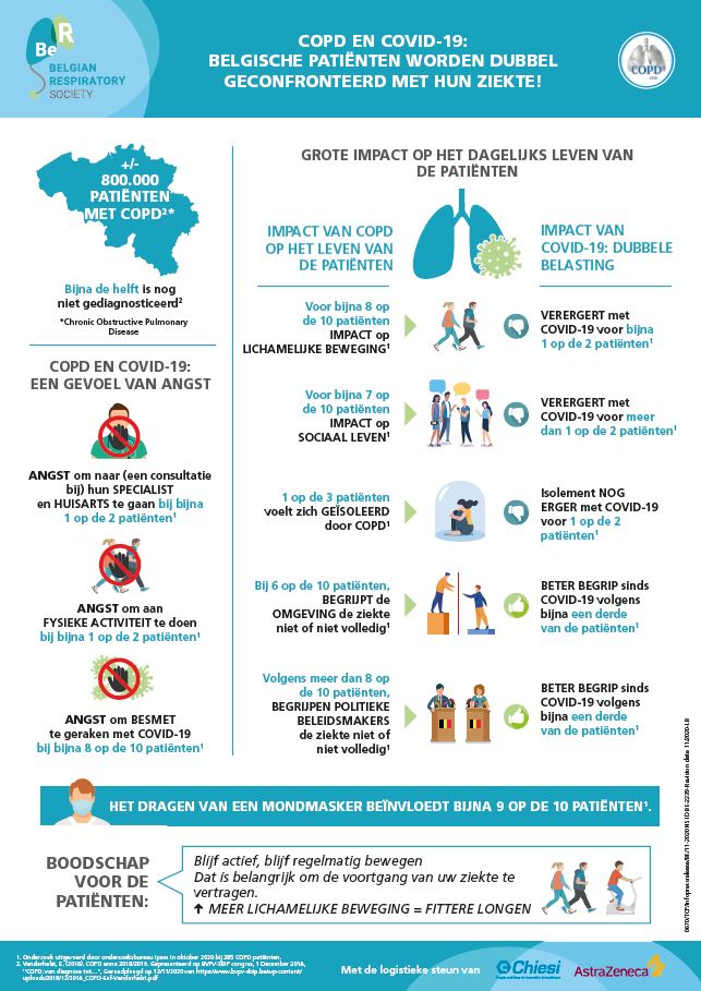 COPD graphic NL